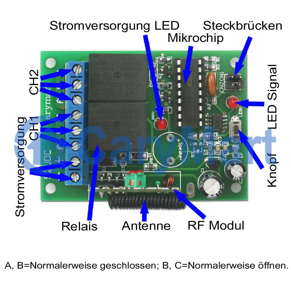 2-Kanal Funk Lichtschalter - Funk Empfänger / Controller mit Toggle ...
