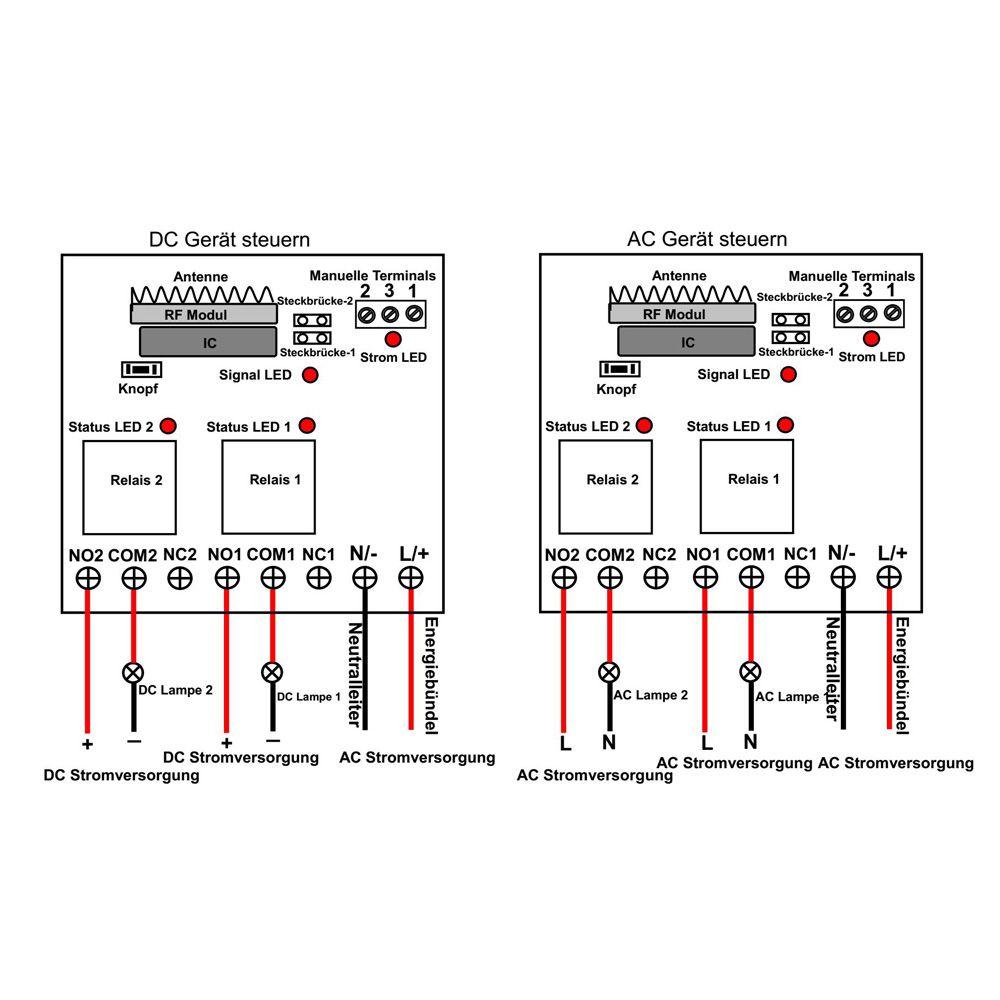 2 Kanal AC 110V 220V Ein / Ausschalten Funk Empfänger Schalter - 4 ...