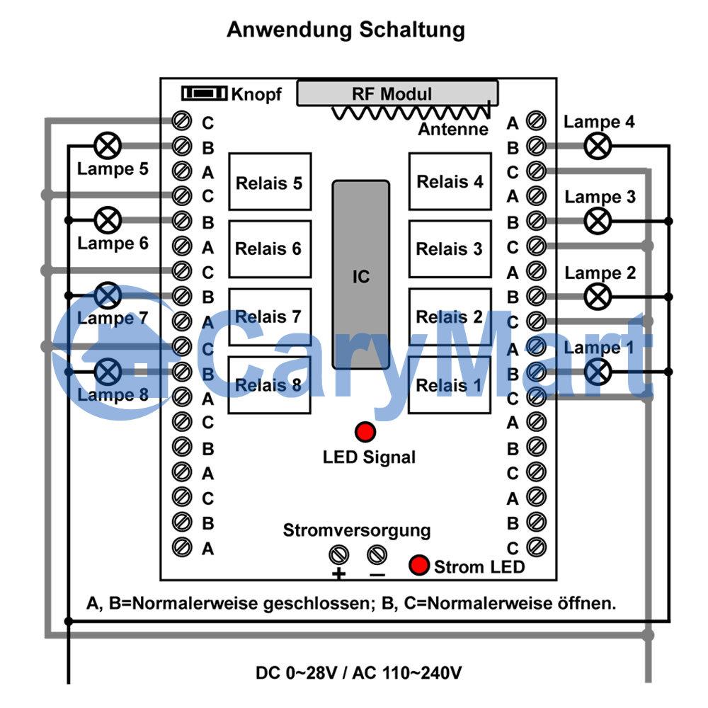 Funk-Empfänger 8-Kanal-Funkrelais Schalter System 433 MHz Reichweite ...