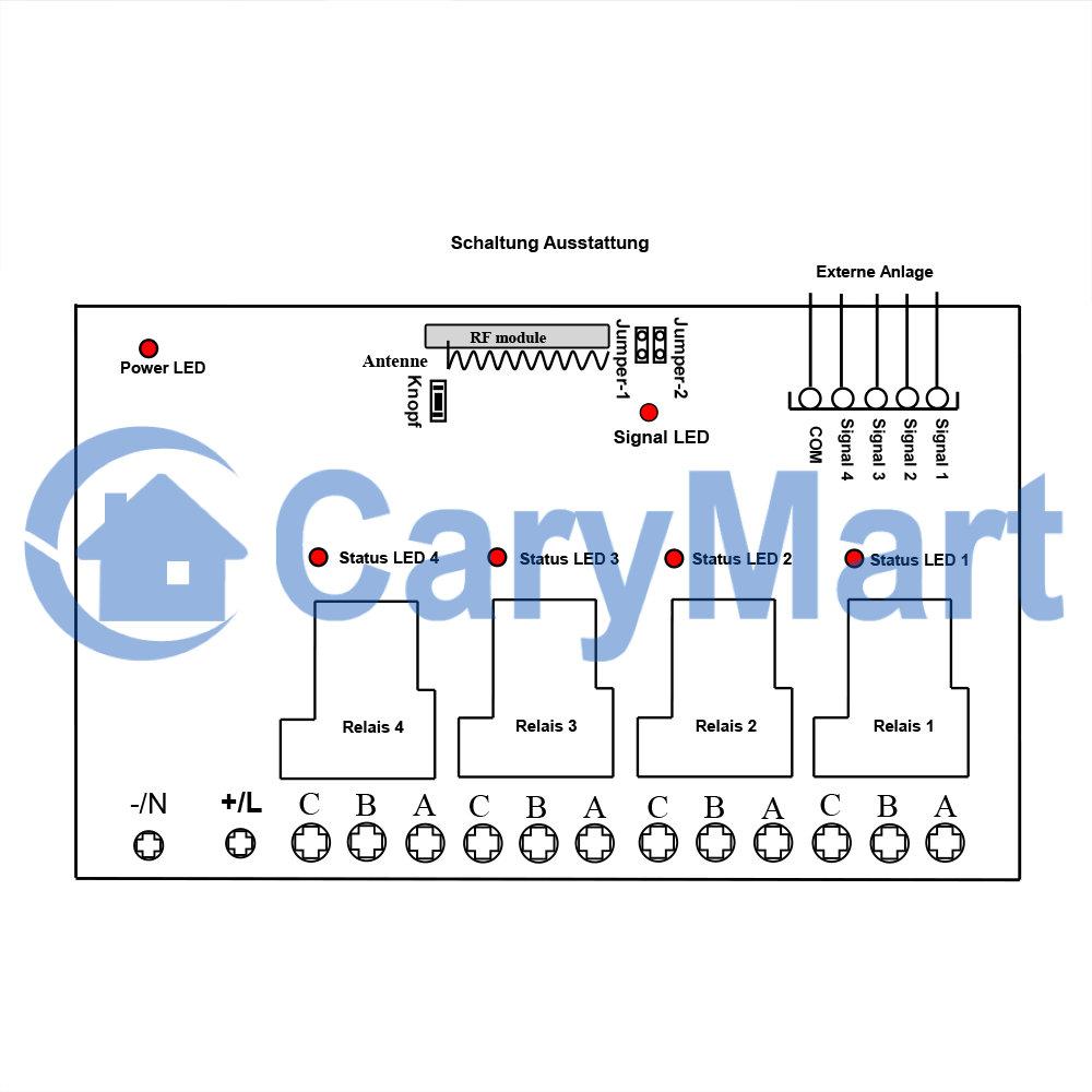 4 Kanal AC 220V 30A Fernsteuerung Empfänger für zweipolig ...