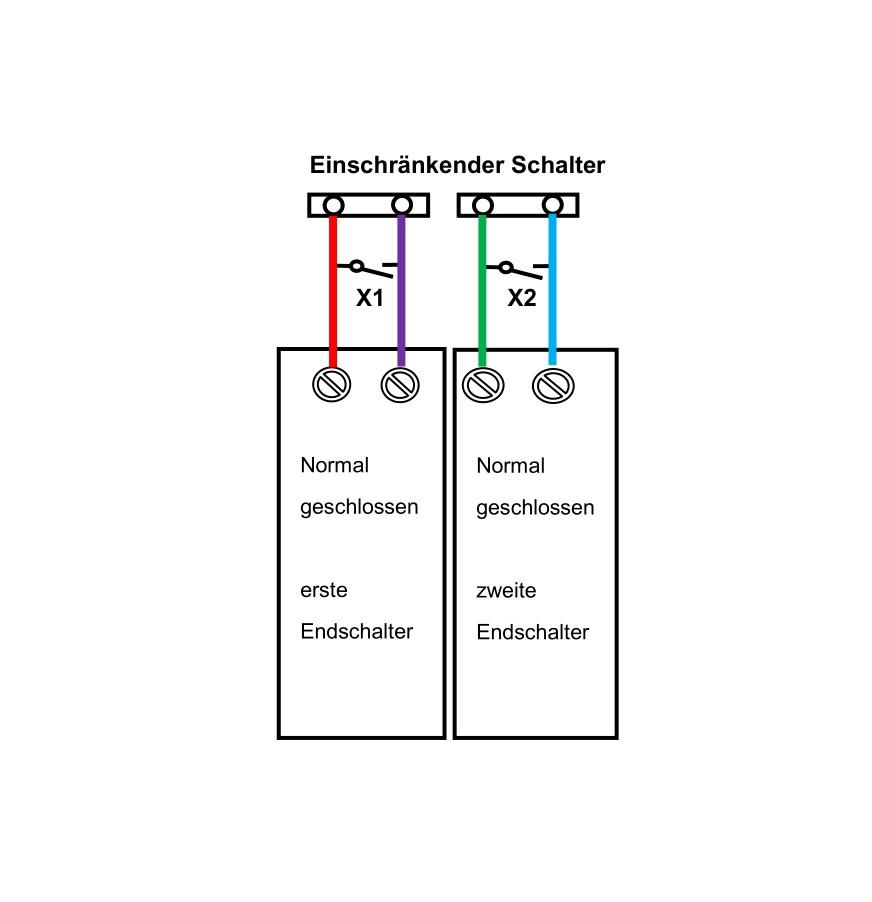 Wunderbar Cnc Endschalter Schaltplan Ideen - Der Schaltplan - greigo.com