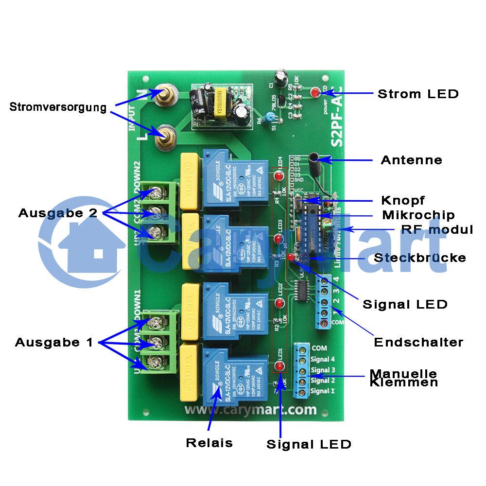 2CH AC 230V Motorsteuerung Funkschalter in vorwärts / rückwärts ...